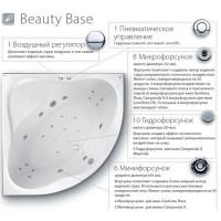 Гидромассажная система Ravak Beauty Base BB0001